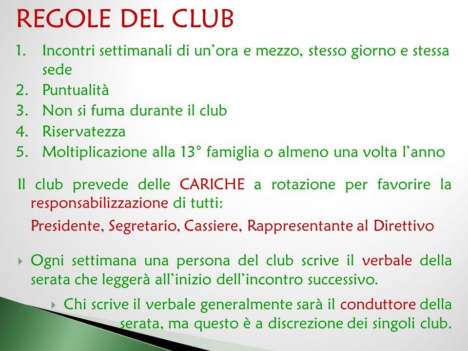 REGOLE DEL CLUB Incontri settimanali di un'ora e mezzo, stesso giorno e stessa sede. Puntualità. Non si fuma durante il club.