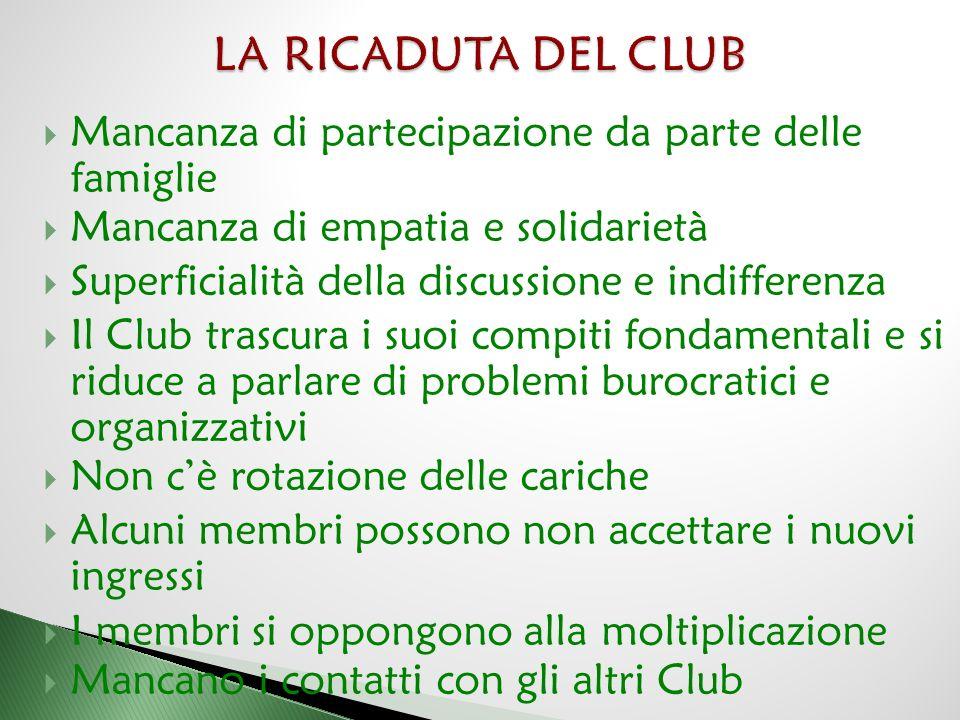 LA RICADUTA DEL CLUB Mancanza di partecipazione da parte delle famiglie. Mancanza di empatia e solidarietà.