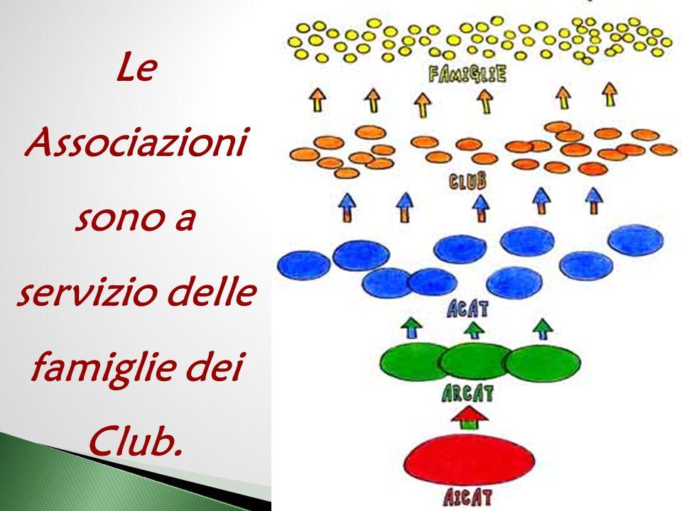 Le Associazioni sono a servizio delle famiglie dei Club.