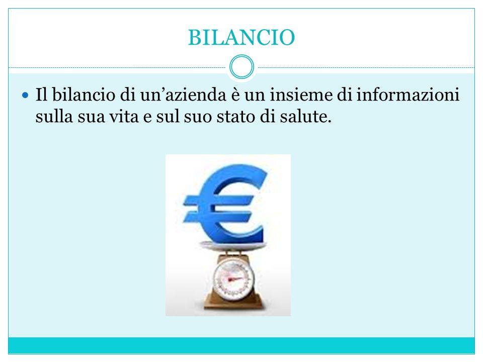 BILANCIO Il bilancio di un'azienda è un insieme di informazioni sulla sua vita e sul suo stato di salute.