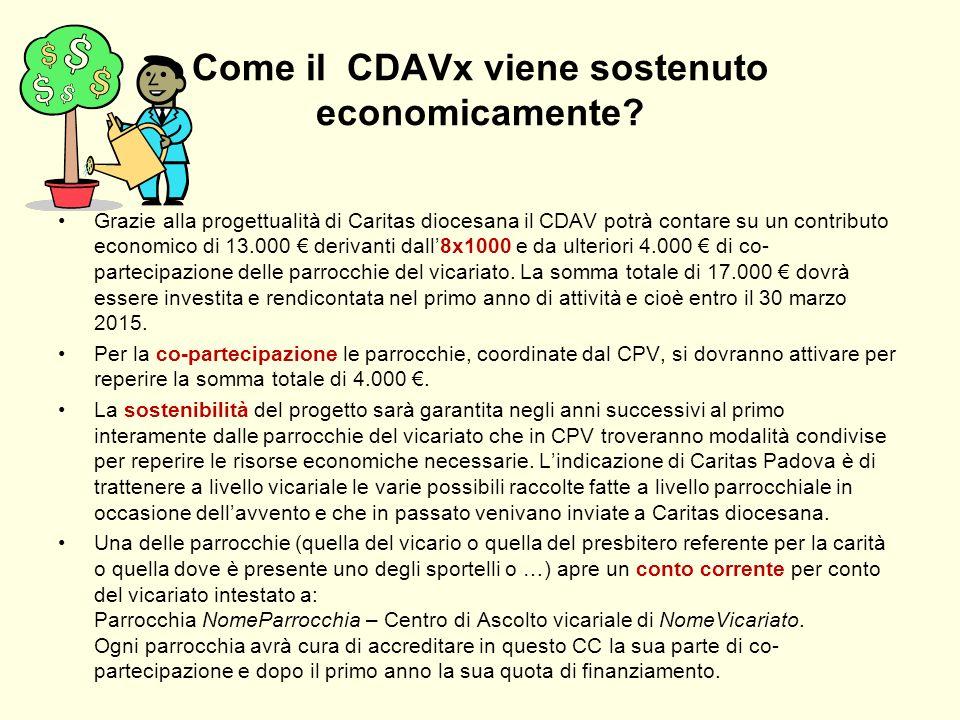 Come il CDAVx viene sostenuto economicamente