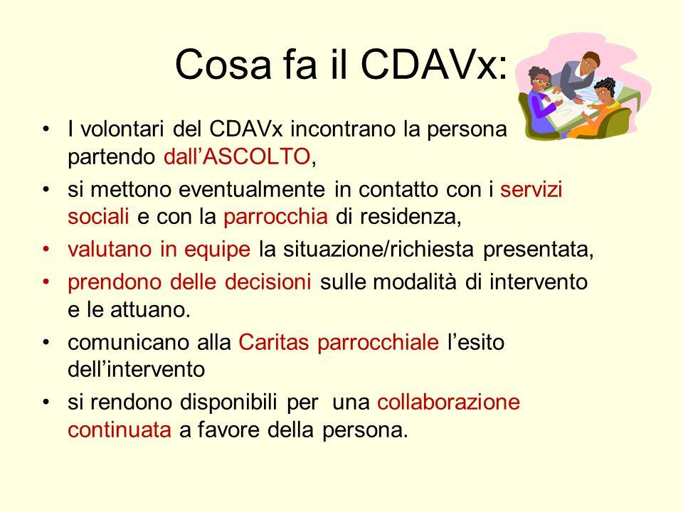 Cosa fa il CDAVx: I volontari del CDAVx incontrano la persona partendo dall'ASCOLTO,