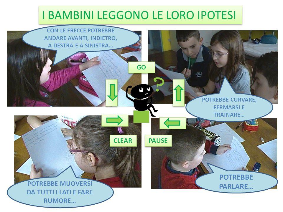 I BAMBINI LEGGONO LE LORO IPOTESI