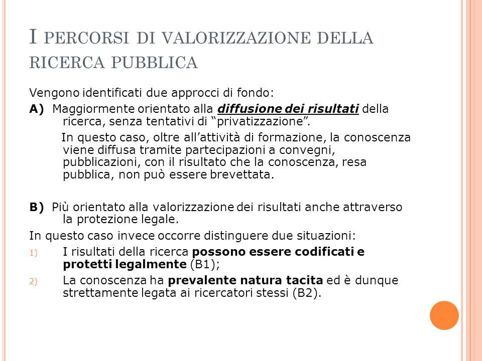 I percorsi di valorizzazione della ricerca pubblica