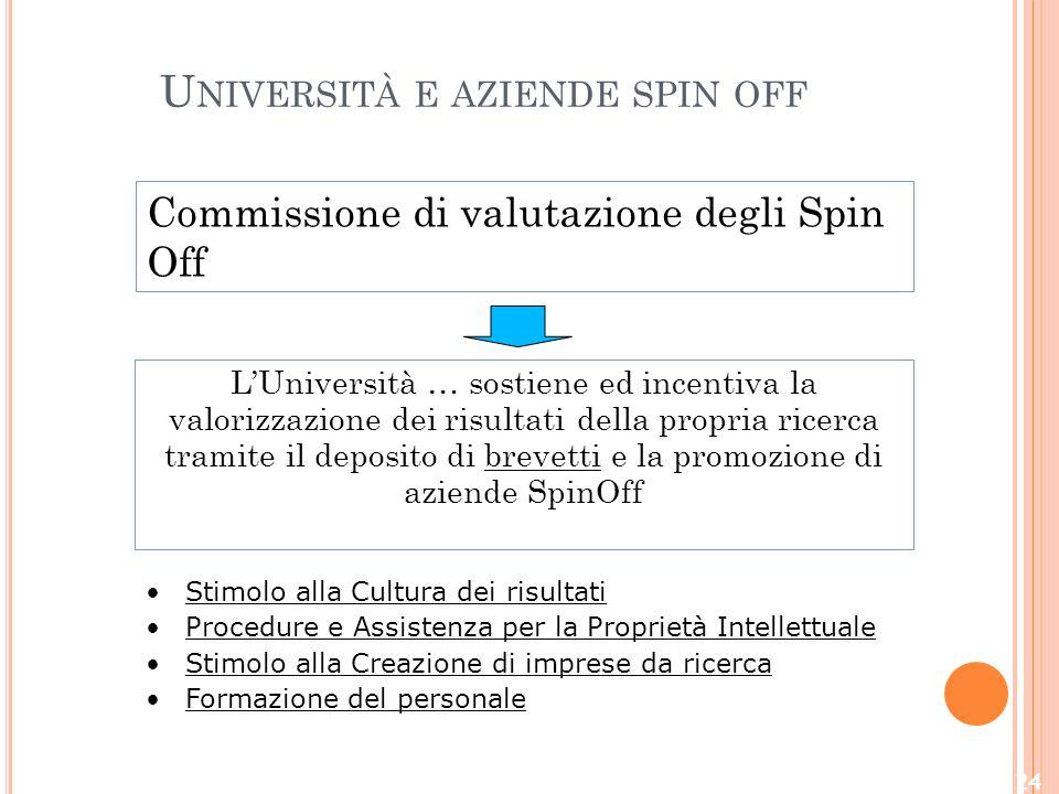Università e aziende spin off