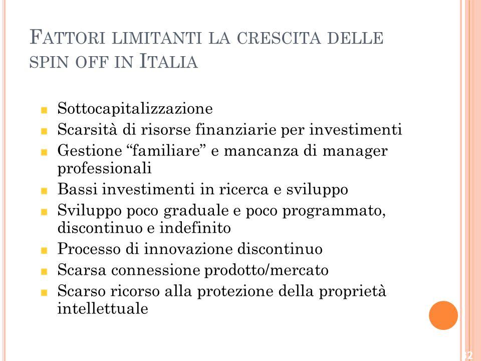 Fattori limitanti la crescita delle spin off in Italia