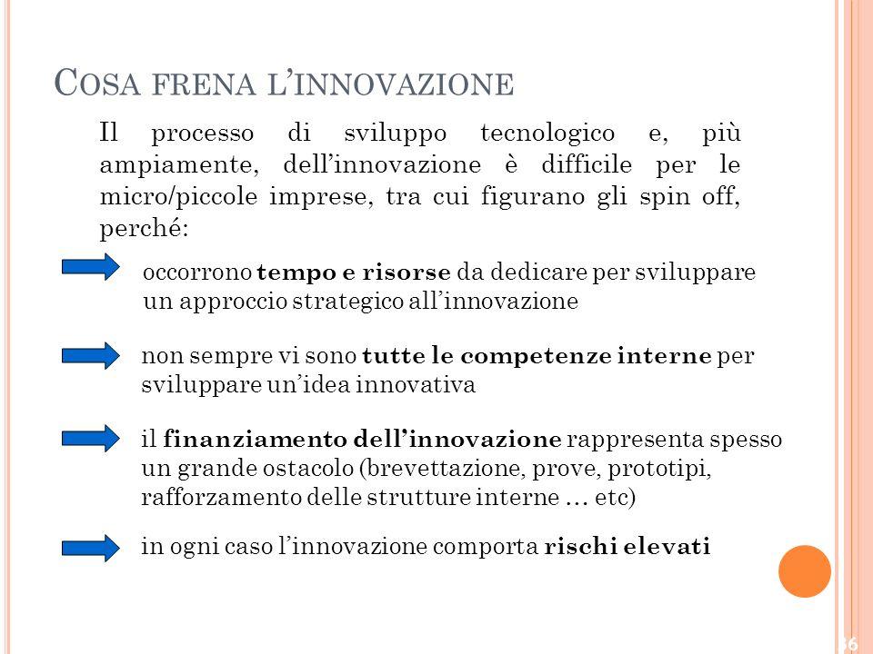 Cosa frena l'innovazione