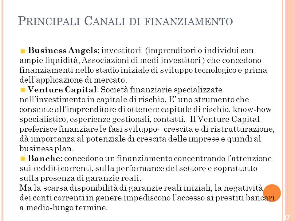 Principali Canali di finanziamento