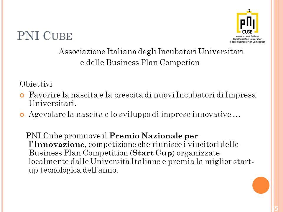 PNI Cube Associazione Italiana degli Incubatori Universitari