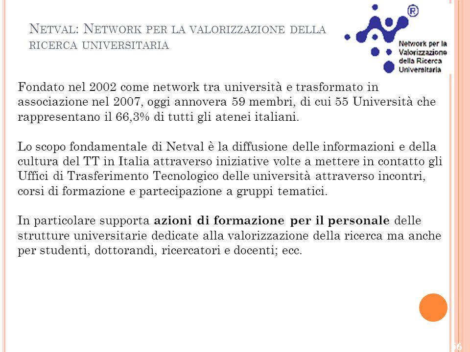Netval: Network per la valorizzazione della ricerca universitaria