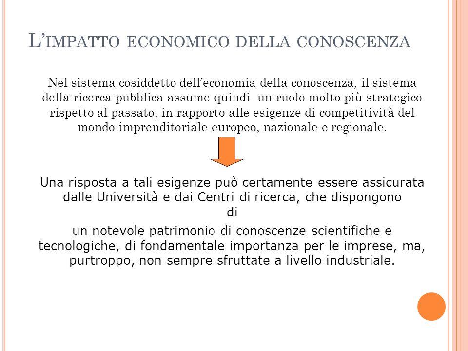 L'impatto economico della conoscenza