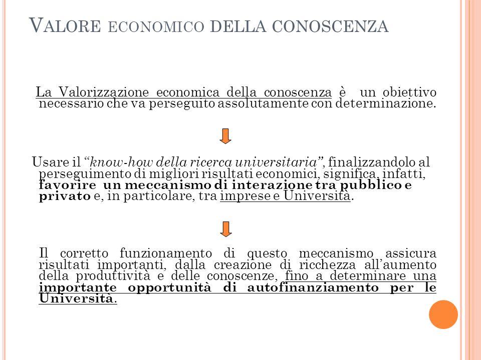 Valore economico della conoscenza