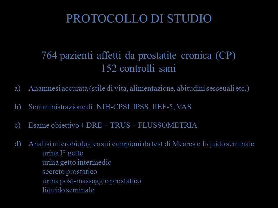 764 pazienti affetti da prostatite cronica (CP)