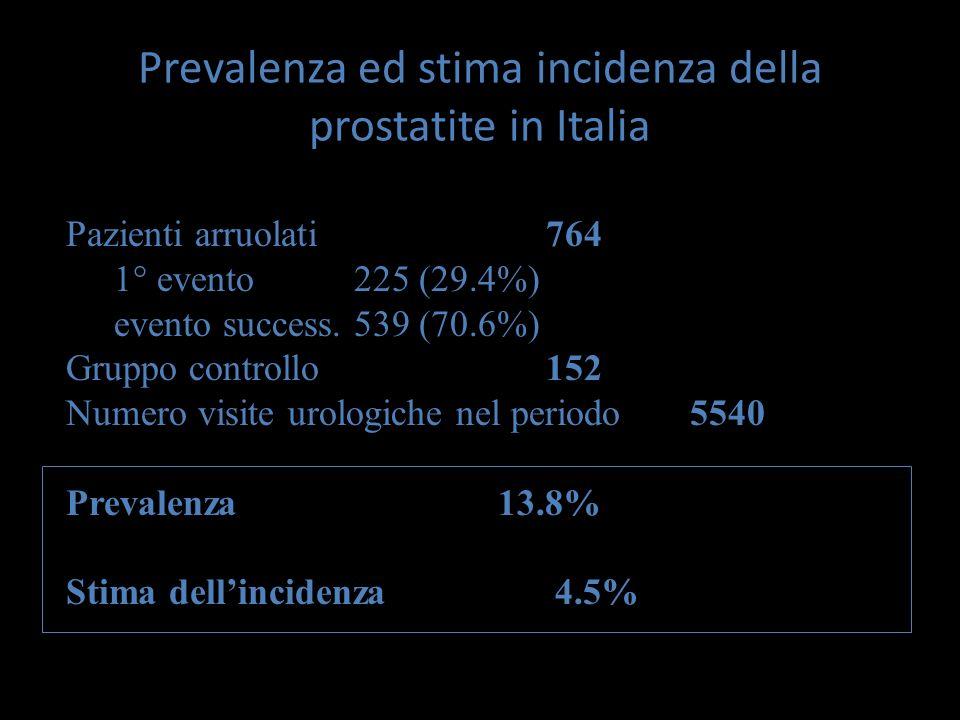 Prevalenza ed stima incidenza della prostatite in Italia