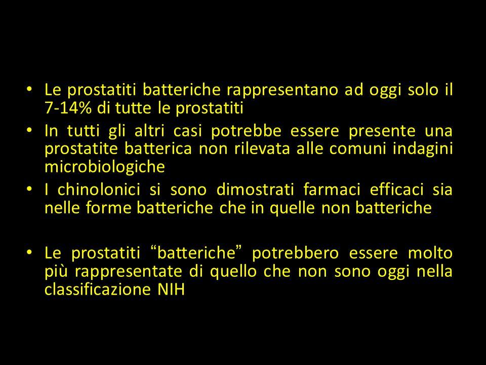 Teoria batterica Le prostatiti batteriche rappresentano ad oggi solo il 7-14% di tutte le prostatiti.