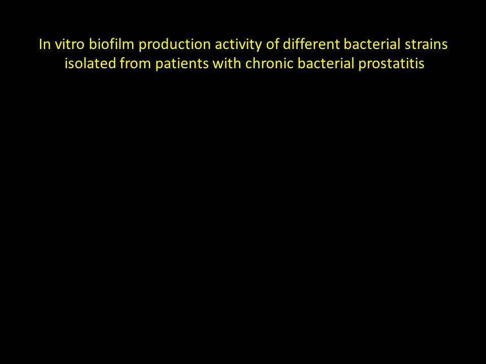 In vitro biofilm production activity of different bacterial strains