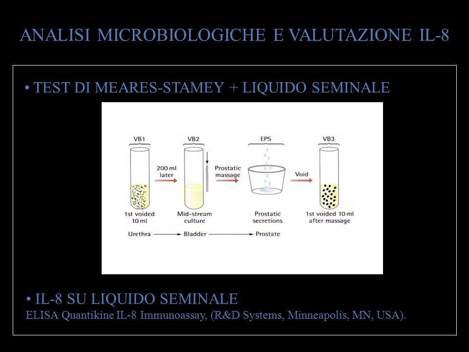 ANALISI MICROBIOLOGICHE E VALUTAZIONE IL-8