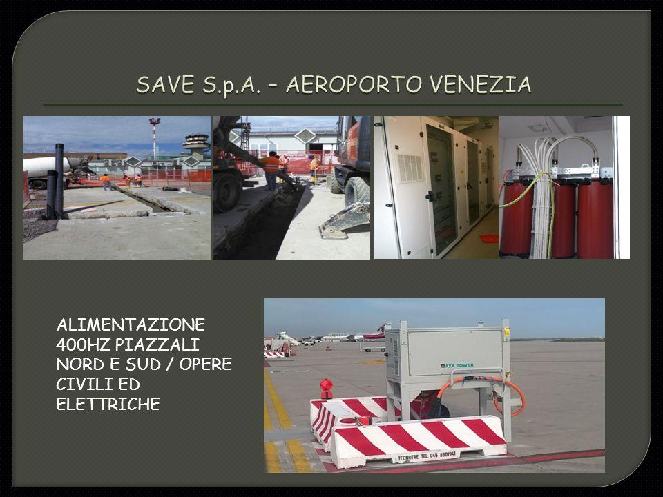 SAVE S.p.A. – AEROPORTO VENEZIA