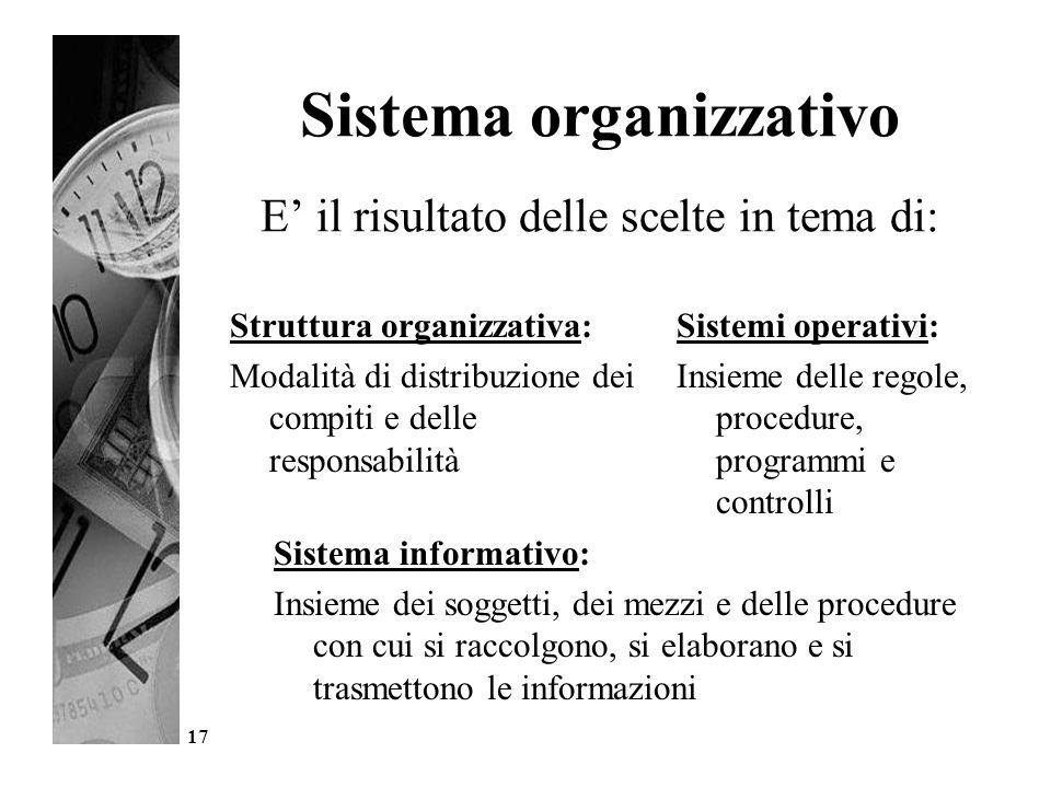 Sistema organizzativo E' il risultato delle scelte in tema di: