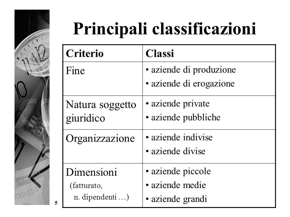 Principali classificazioni