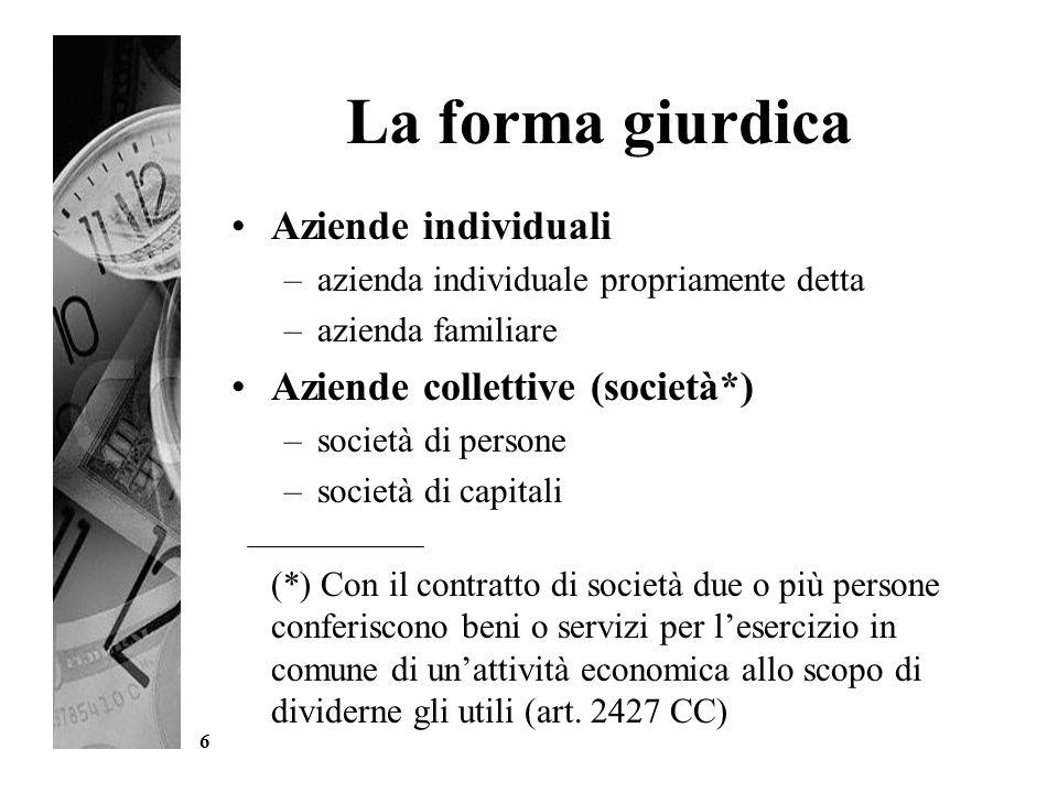 La forma giurdica Aziende individuali Aziende collettive (società*)