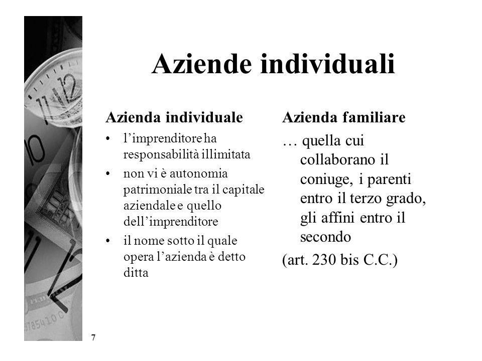 Aziende individuali Azienda individuale Azienda familiare