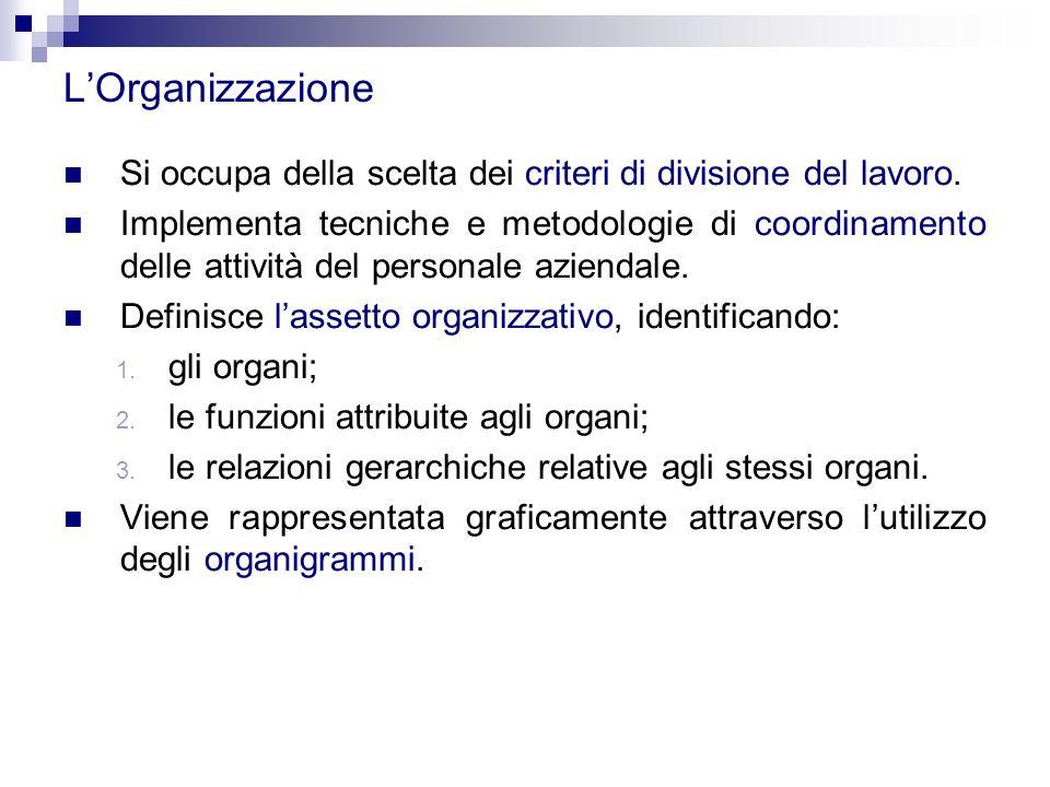 L'Organizzazione Si occupa della scelta dei criteri di divisione del lavoro.