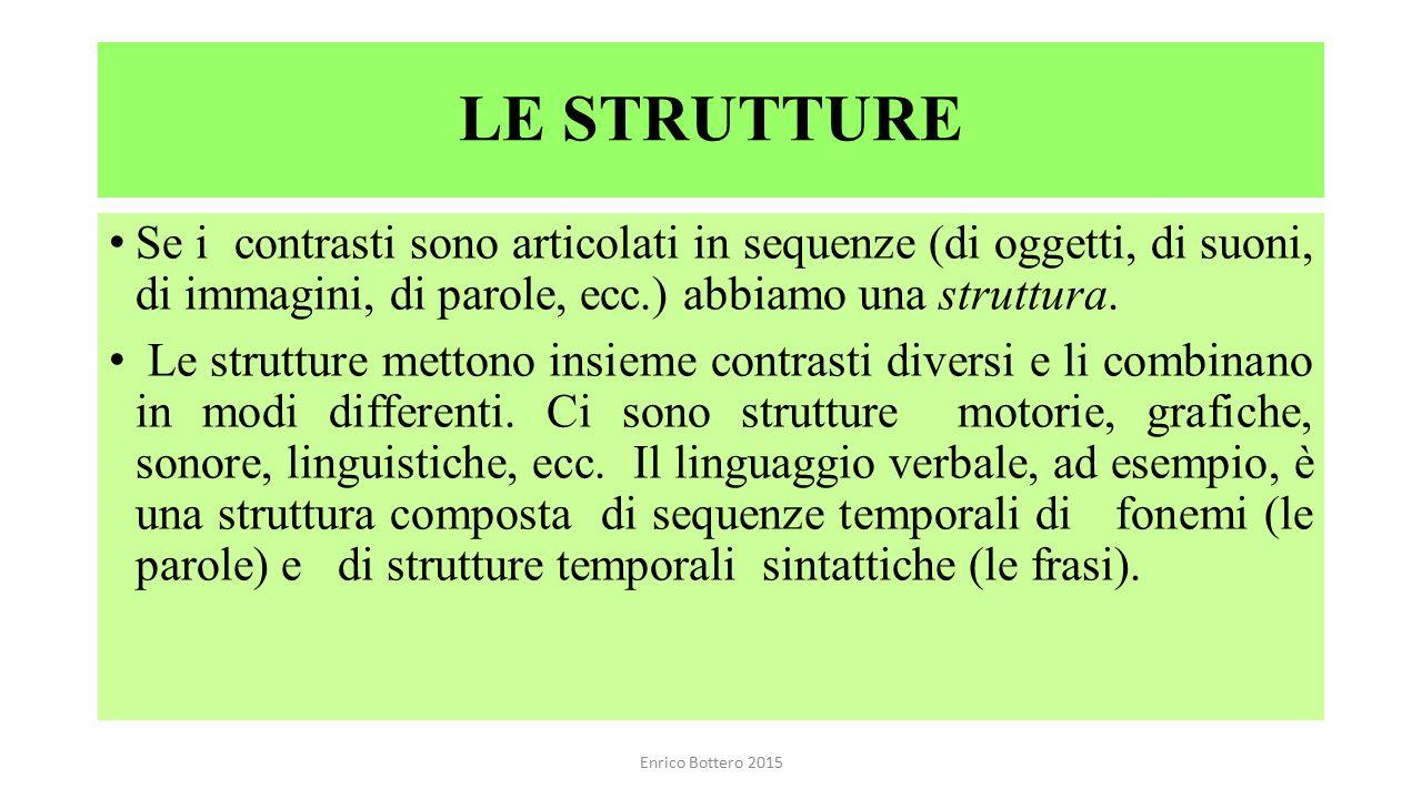 LE STRUTTURE Se i contrasti sono articolati in sequenze (di oggetti, di suoni, di immagini, di parole, ecc.) abbiamo una struttura.