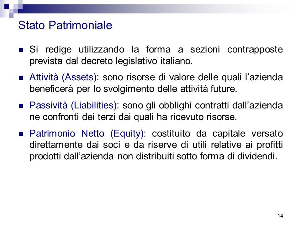 Stato Patrimoniale Si redige utilizzando la forma a sezioni contrapposte prevista dal decreto legislativo italiano.
