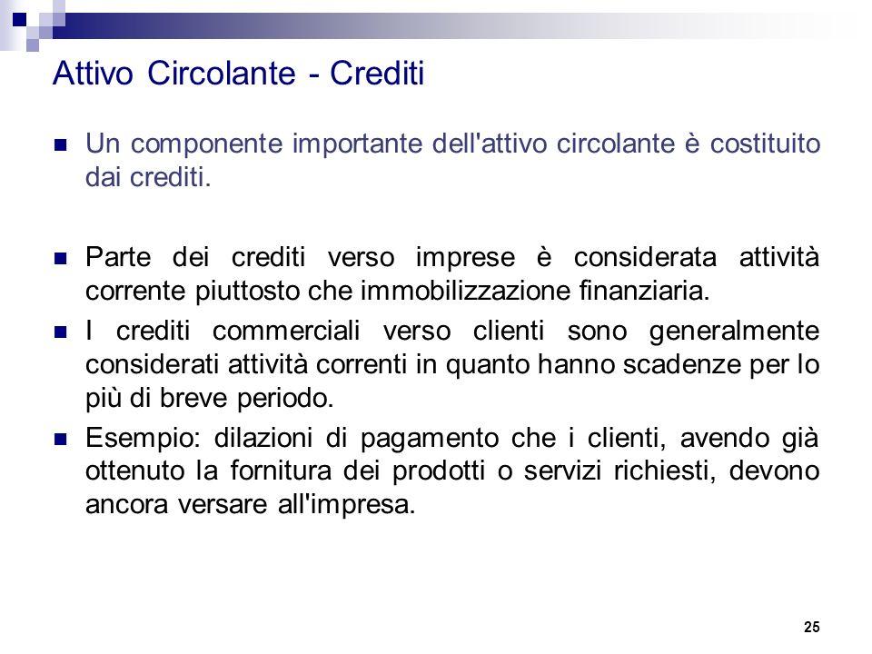 Attivo Circolante - Crediti