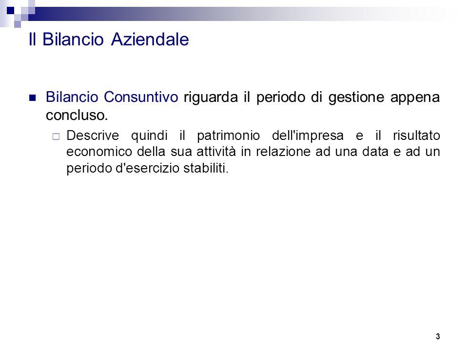Il Bilancio Aziendale Bilancio Consuntivo riguarda il periodo di gestione appena concluso.