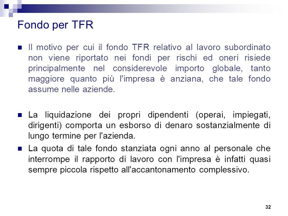 Fondo per TFR