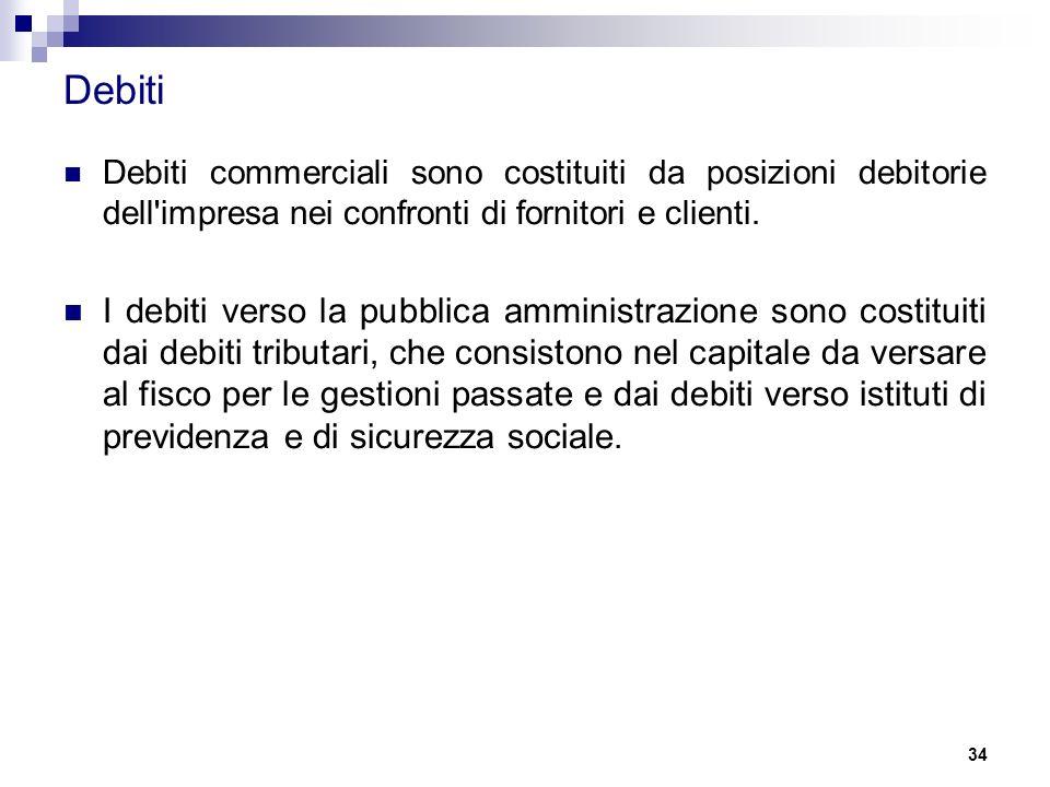 Debiti Debiti commerciali sono costituiti da posizioni debitorie dell impresa nei confronti di fornitori e clienti.