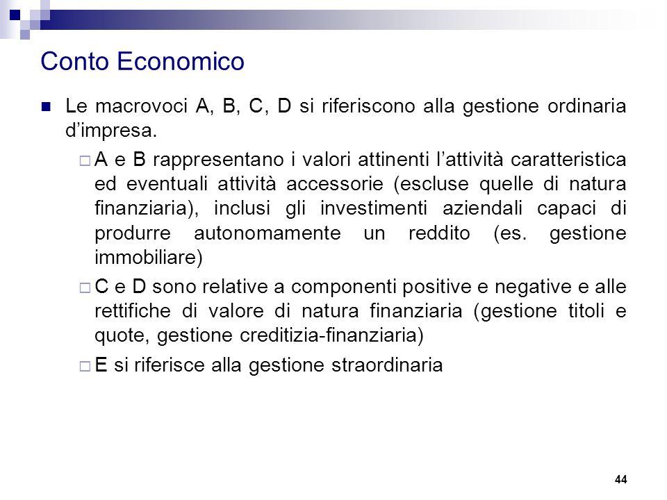 Conto Economico Le macrovoci A, B, C, D si riferiscono alla gestione ordinaria d'impresa.