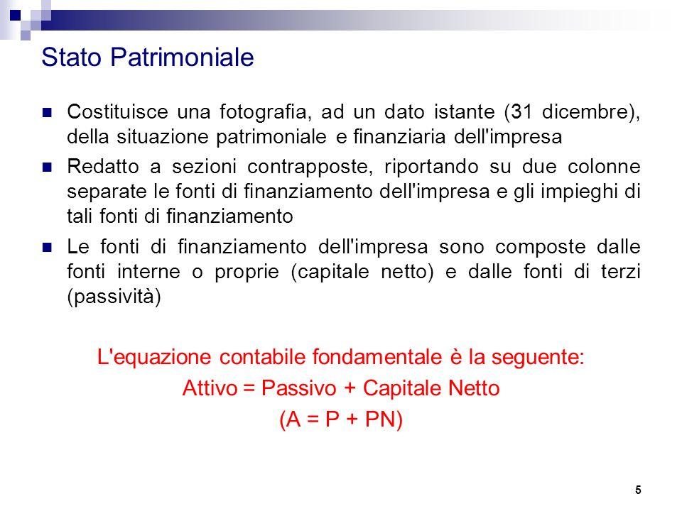 Stato Patrimoniale L equazione contabile fondamentale è la seguente: