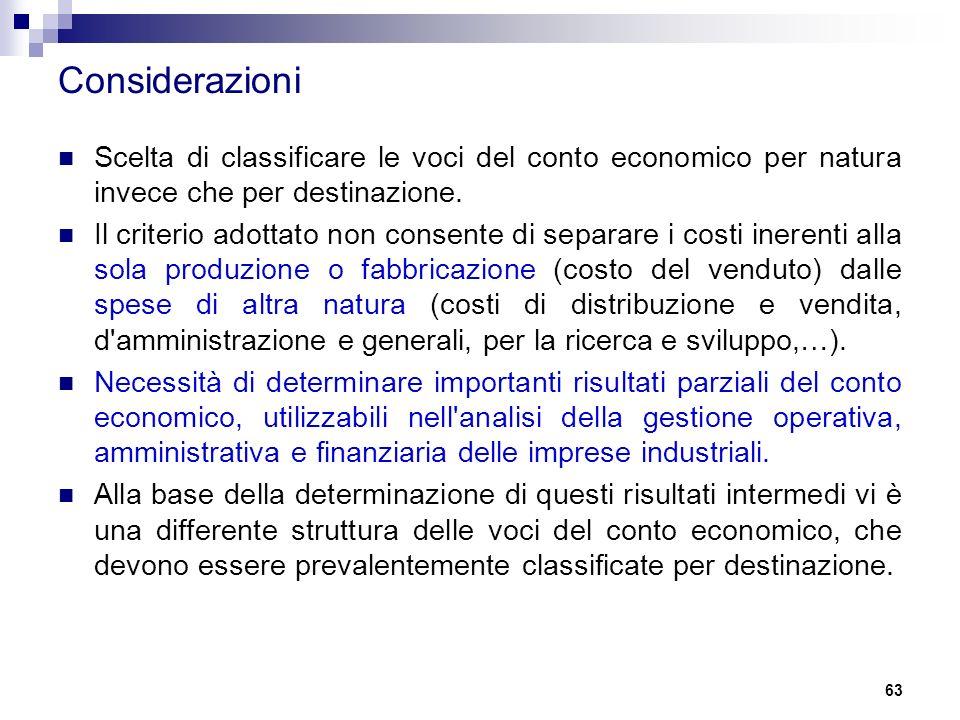 Considerazioni Scelta di classificare le voci del conto economico per natura invece che per destinazione.