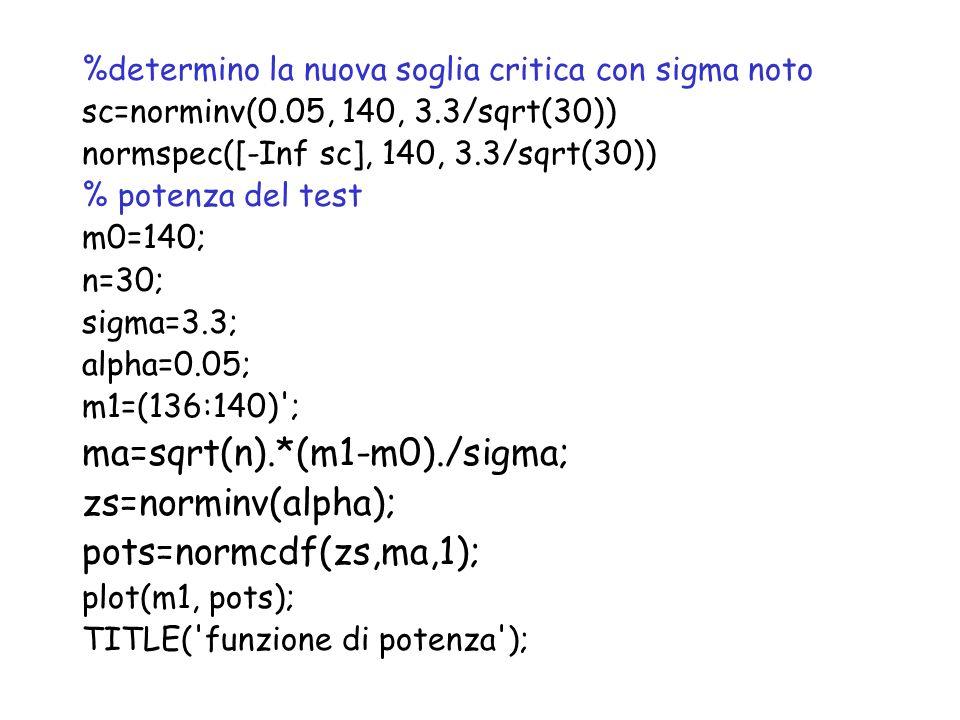ma=sqrt(n).*(m1-m0)./sigma; zs=norminv(alpha); pots=normcdf(zs,ma,1);