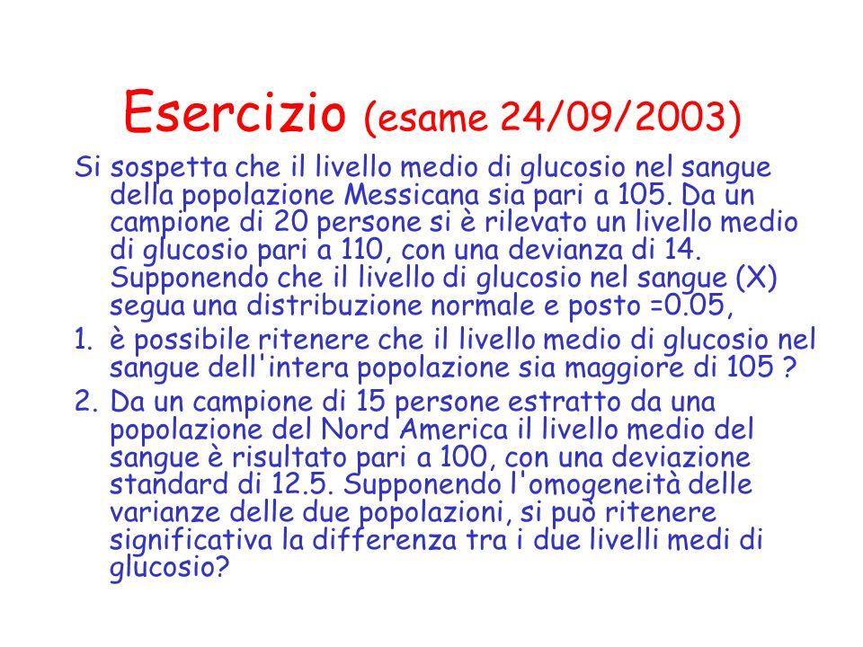 Esercizio (esame 24/09/2003)