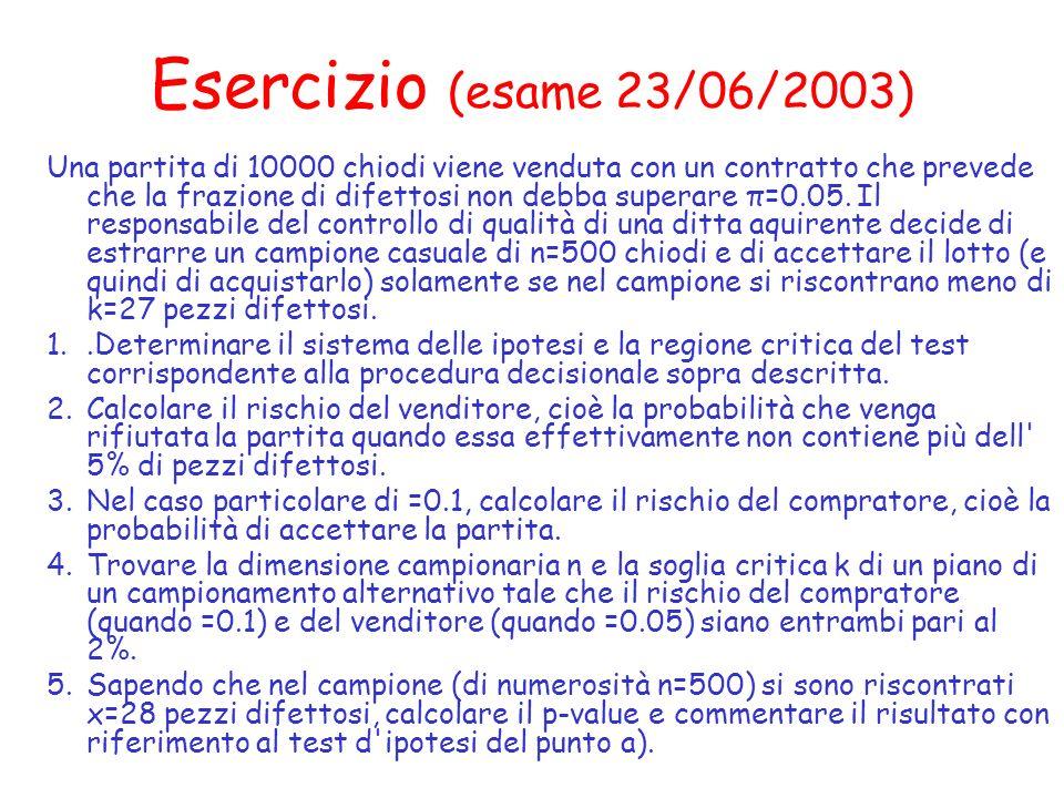 Esercizio (esame 23/06/2003)