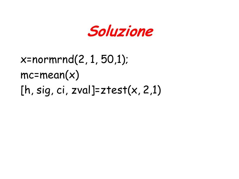 Soluzione x=normrnd(2, 1, 50,1); mc=mean(x)
