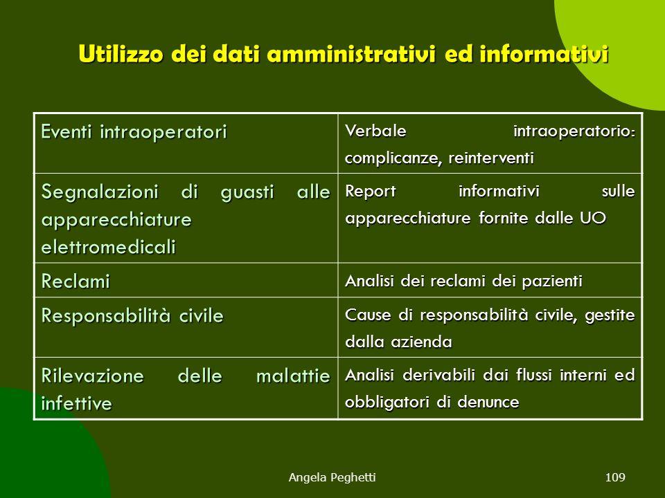 Utilizzo dei dati amministrativi ed informativi