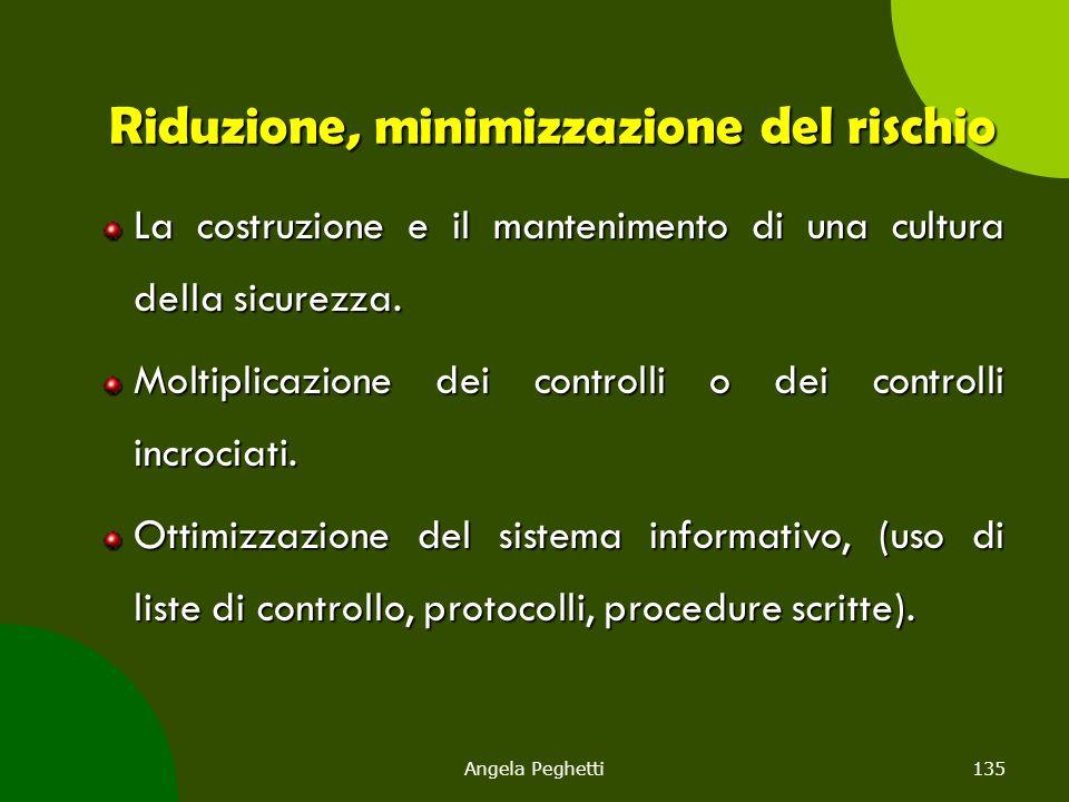 Riduzione, minimizzazione del rischio