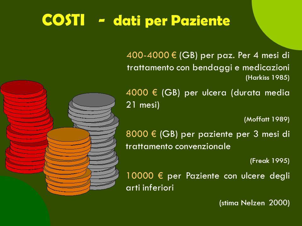 COSTI - dati per Paziente