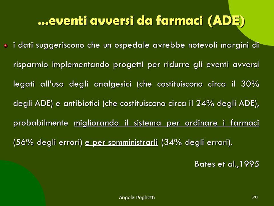 …eventi avversi da farmaci (ADE)
