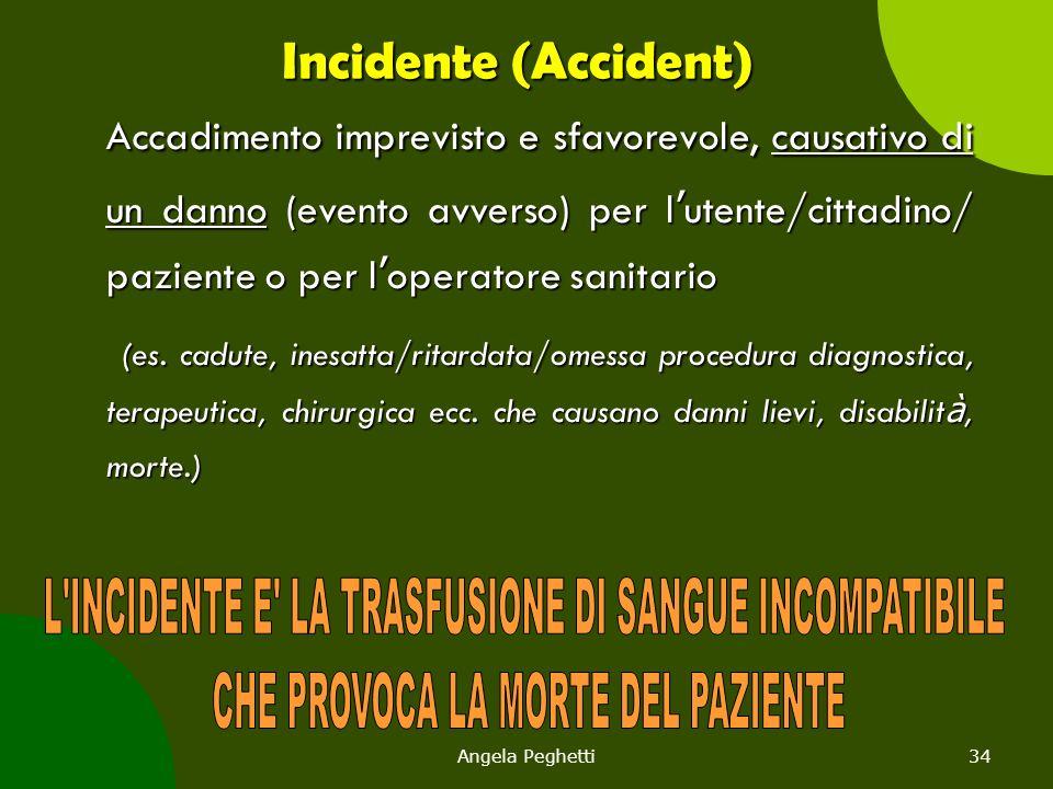 Incidente (Accident)