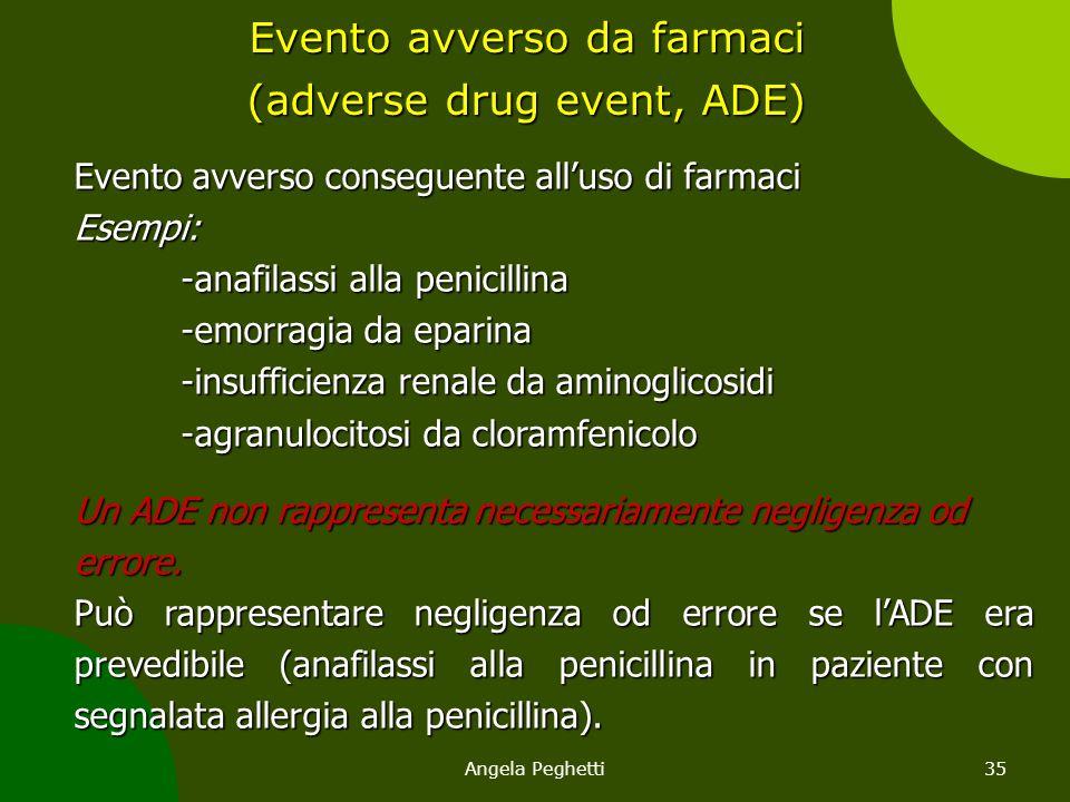 Evento avverso da farmaci (adverse drug event, ADE)