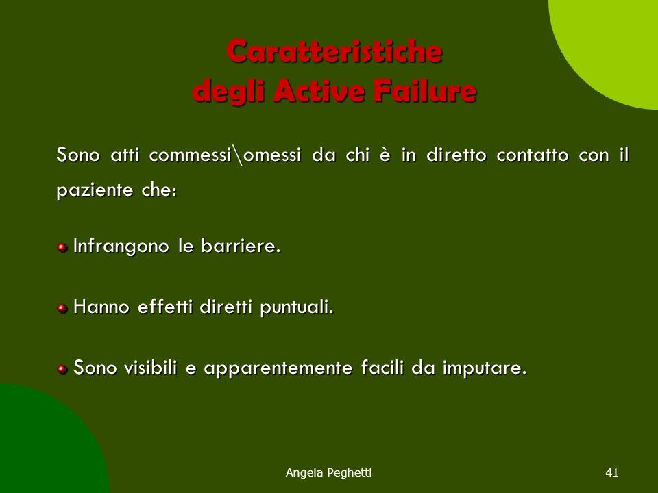 Caratteristiche degli Active Failure