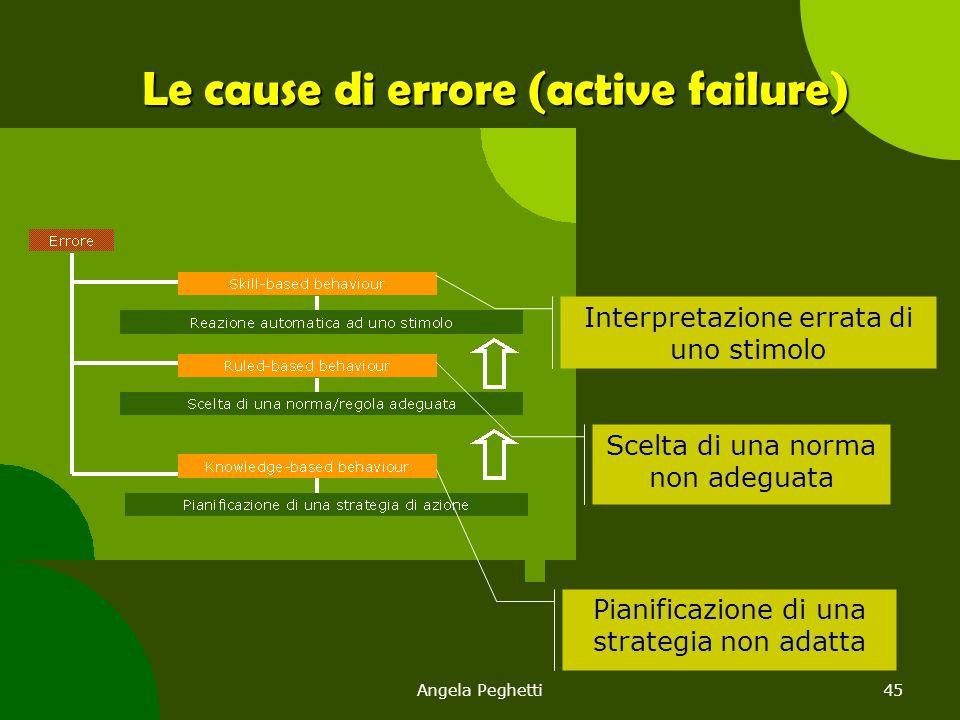 Le cause di errore (active failure)