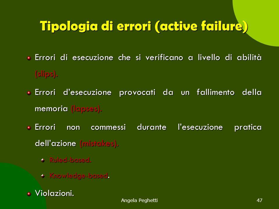 Tipologia di errori (active failure)