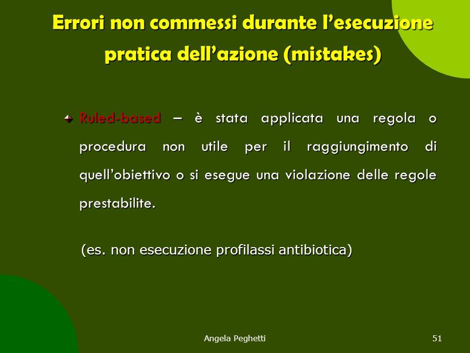 (es. non esecuzione profilassi antibiotica)